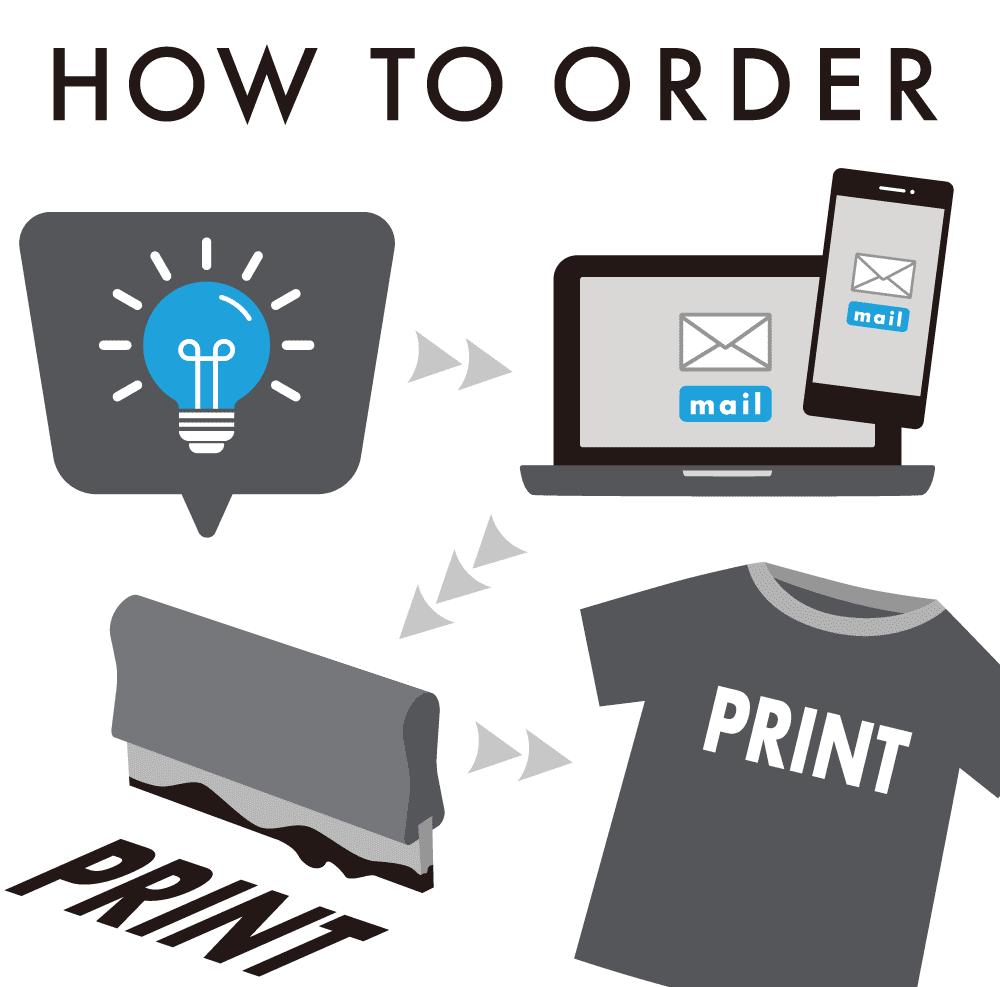 ご注文の流れ